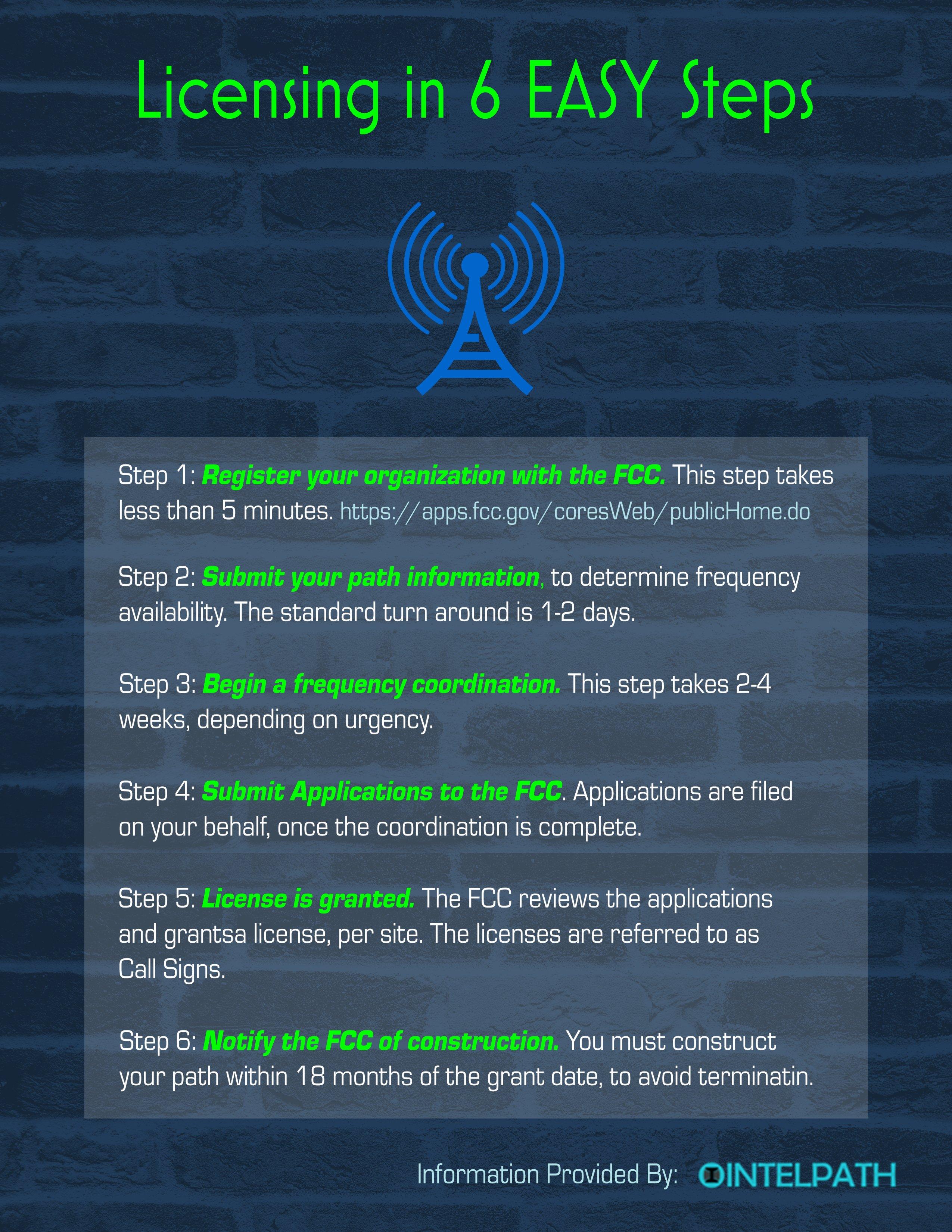 6 steps to a FCC license
