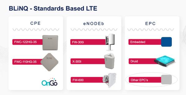 BLiNQ-LTE-portfolio