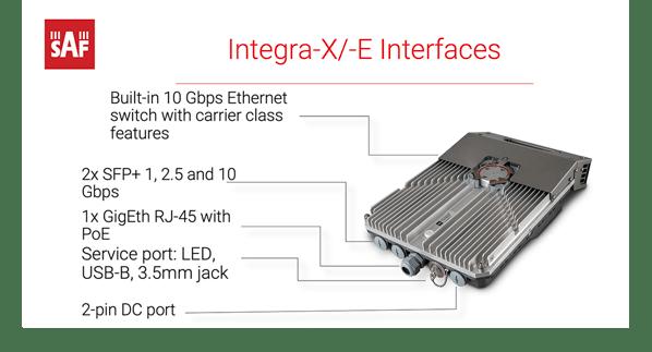 saf-integra-webinar-interfaces-1
