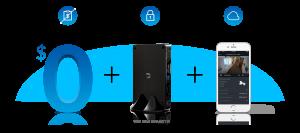 Ubiquiti-UniFi-Video-Cloud-Technology