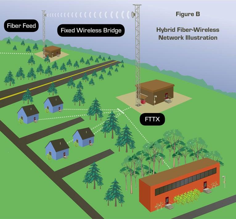 fixed-wireless-diagram