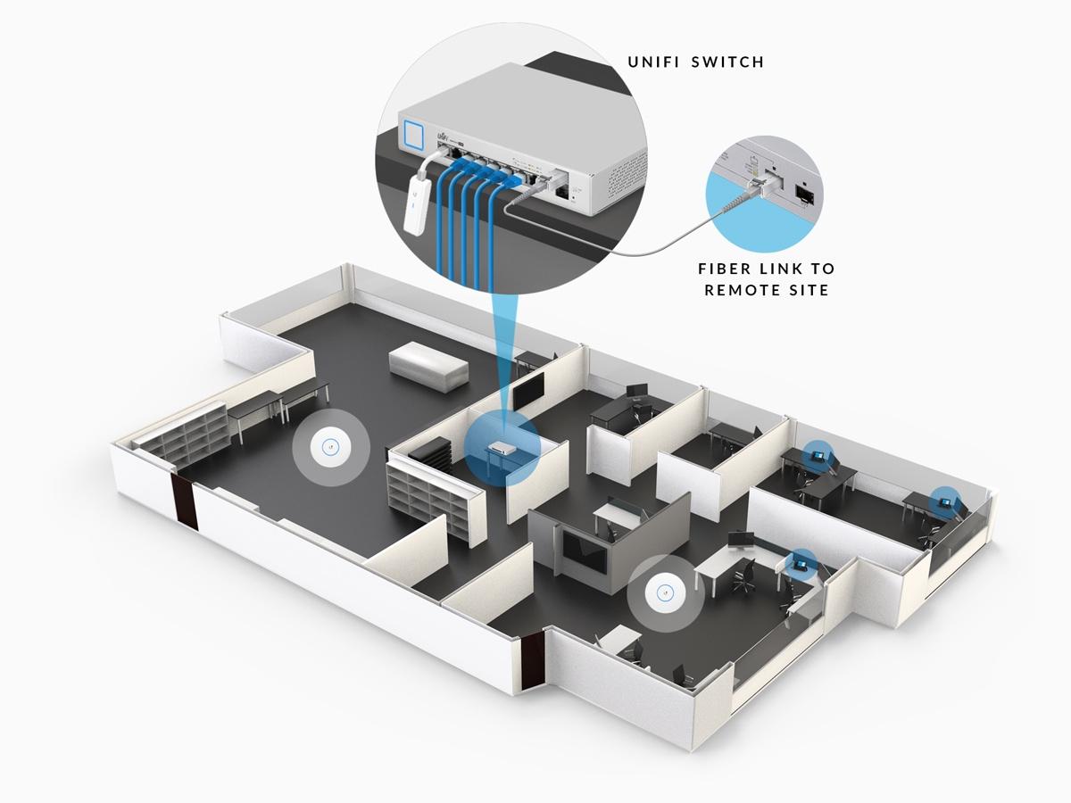 Ubiquiti-UniFi-8-Port-Gigabit-Switch-PoE-Support